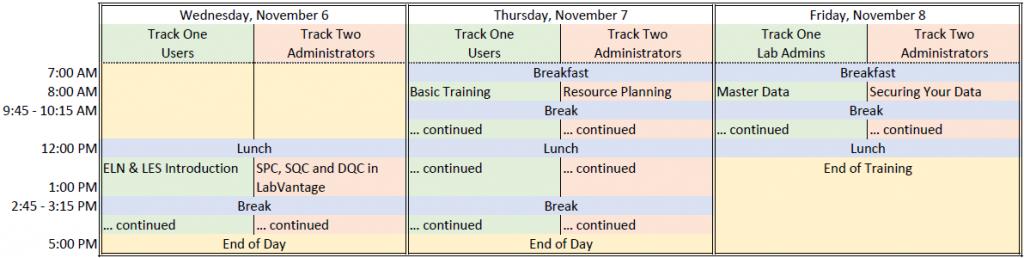 CTEC2019 Daily Training Agenda