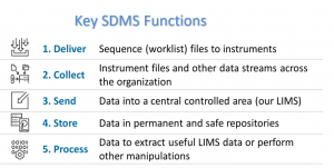 Key LabVantage SDMS functions